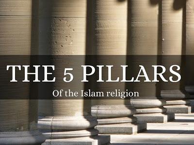 Duties of Muslims