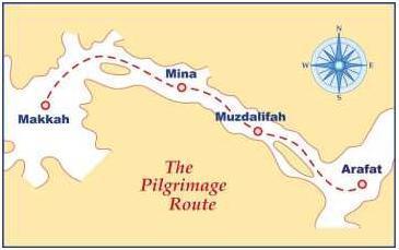 The Route of the Hajj - IslamGhar